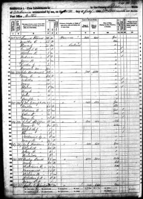 1860 Census - Dale Co, Alabama