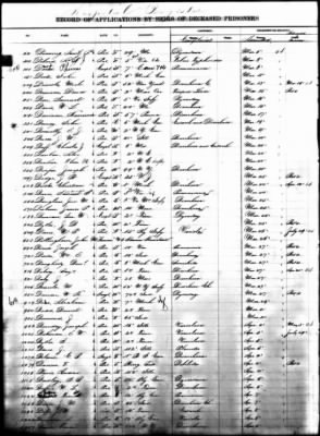 Dunning, Samuel P Andersonville POW Records a.jpg