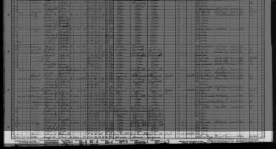 Caryl & Celia Holton - 1930 Census - Page 1 of 2
