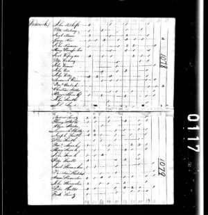 Christian-stetler-1810-census.jpg
