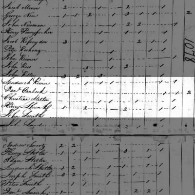 Christian STETLER, 1810 fed census taken in Montgomery Co., PA