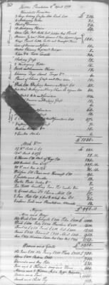 Heyward, John. Estate Inventory, Charleston, SC, 1773, Page 3