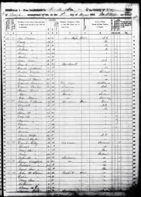 1850 US Census