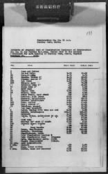 5: Monthly Reports on AEF Air Service Liquidation and Demobilization, Nov 1918-Mar 1919 › Page 179 - Fold3.com