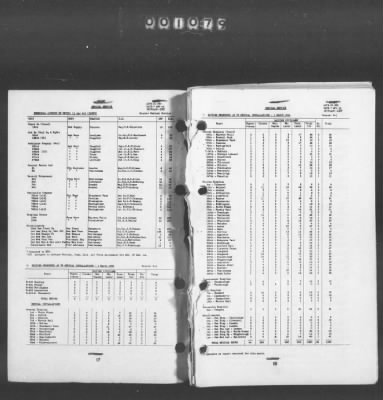 449 - Installations and Operating Personnel Booklets, ETOUSA, Jan 1944-Oct 1945 › Page 535 - Fold3.com