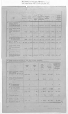 American Zone: Report of Selected Bank Statistics, August 1947 › Page 7 - Fold3.com