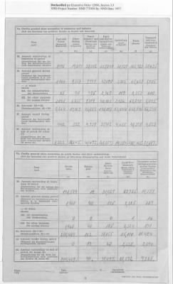 American Zone: Report of Selected Bank Statistics - Land Bremen, July 1947 › Page 7 - Fold3.com