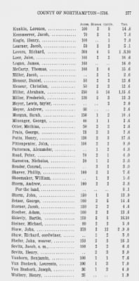Proprietary Supply and State Tax Lists of the County of Northampton for the Years 1772 to 1788. › Page 277 - Fold3.com
