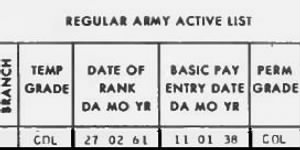 1969 Active Army List