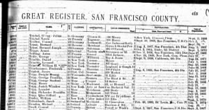 California Voter Reg book - Conrad Troell cropped