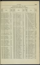 1947 - Page 1925