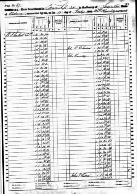 1860 Federal Census- Slave Schedule, John Kennedy Family